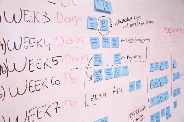 Cara Mempersiapkan Banyak Hambatan Startup ke Depan